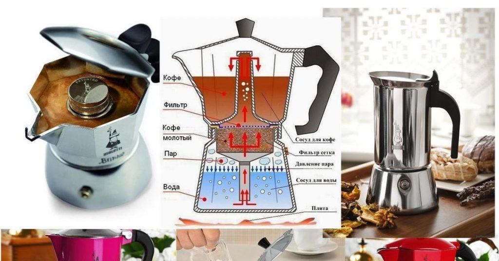 Заварювання в гейзерній кавоварці